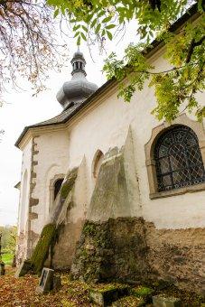 Kostel Nenebevzetí Panny Marie ve Starém Sedle